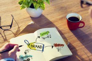 При превод на маркетингови материали е важна правилната локализация